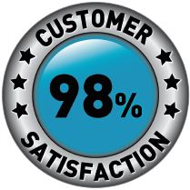 96% Customer Satisfation